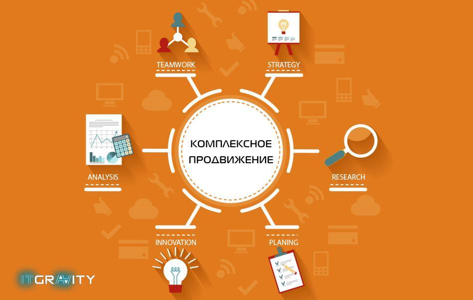 комплексное продвижение сайта, комплексное seo продвижение сайтов, комплексное поисковое продвижение сайта
