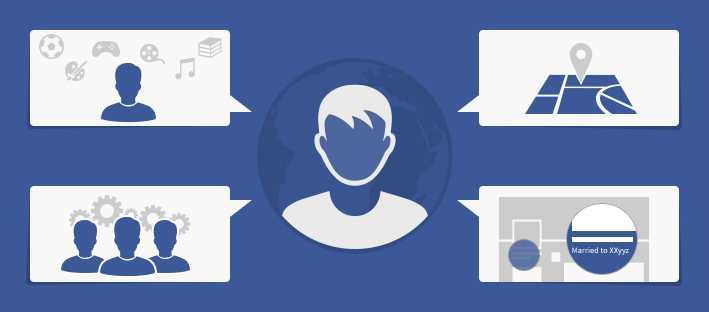 Как создать бизнес страницу на ФБ