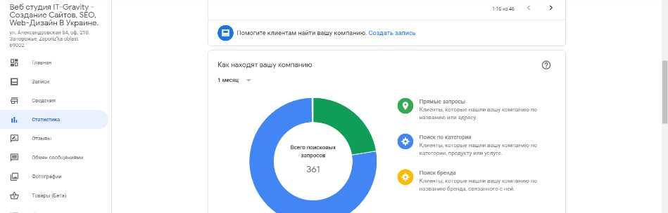 Как получить статистику в гугл бизнес